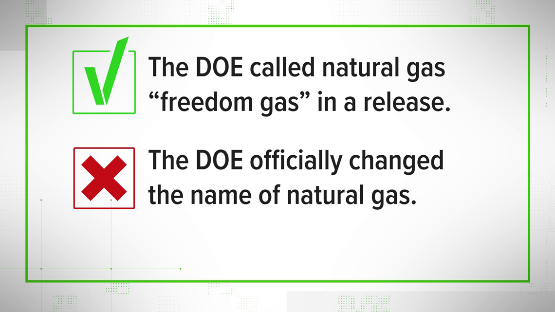 VERIFY: Yes, DOE called Natural Gas, 'Freedom Gas.' But it isn't permanent.