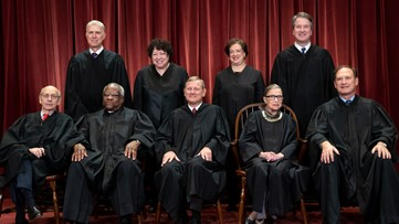 Supreme Court rejects California church appeal limiting attendance during pandemic