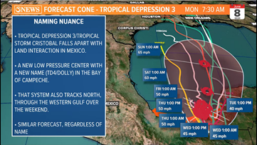 WEATHER BLOG: Naming nuance possibility with tropical system in Bay of Campeche
