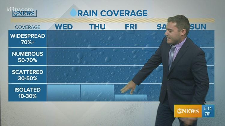 Joe DeCarlo South Texas Weather Forecast 07-21-2021