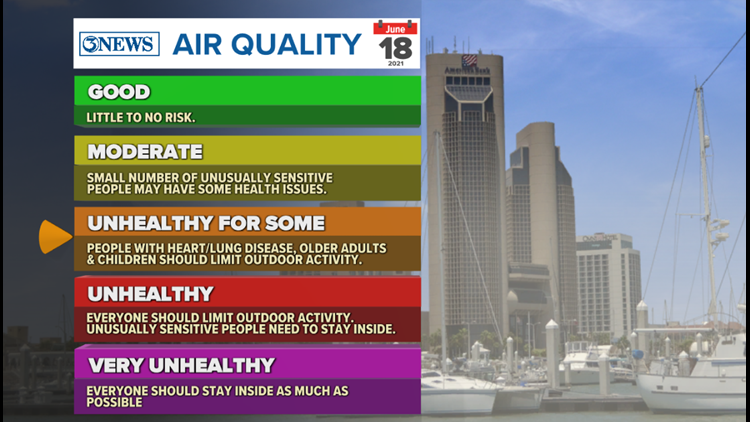 Friday declared Ozone Action Day in Corpus Christi, air quality may be unhealthy for sensitive groups