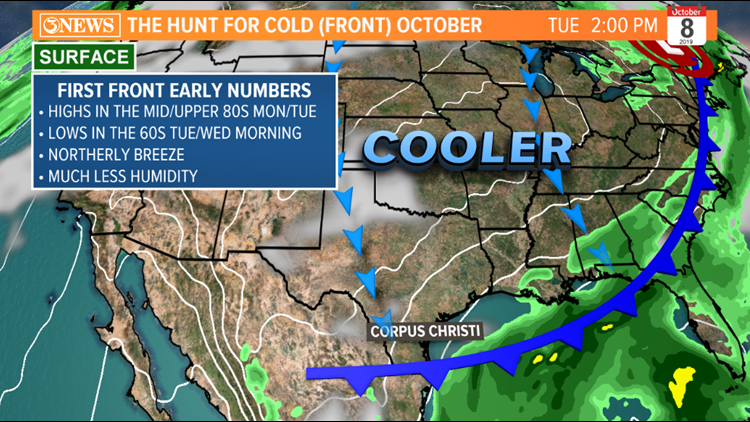 Surface Cold Front