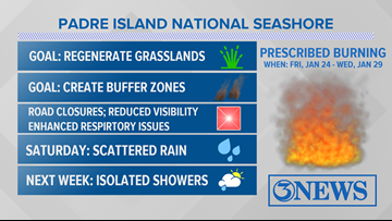 WEATHER BLOG: Prescribed burning at Padre Island National Seashore