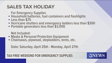 what is covered by tax free weekend