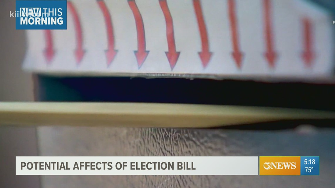 Potential affects of voting regulation changes