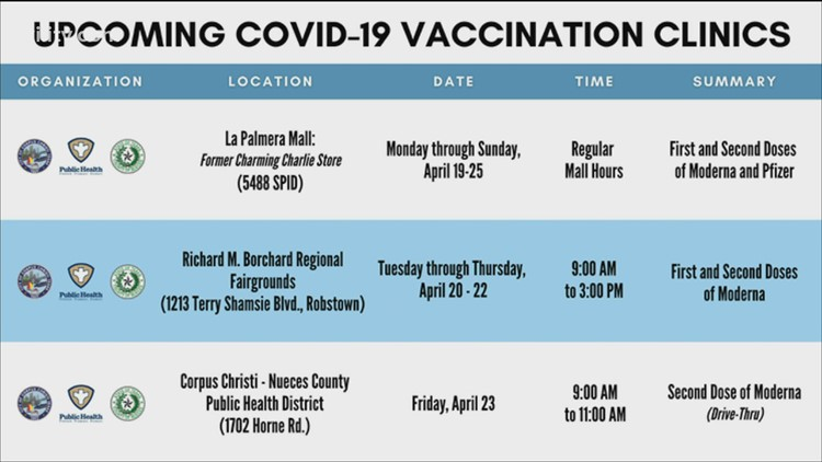 Upcoming COVID-19 vaccine clinics in the Coastal Bend.