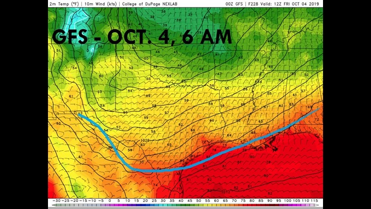 GFS model Temperature and Wind Speed