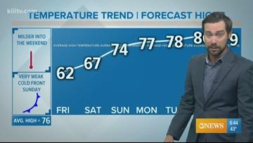 Alan Holt KIII South Texas Weather Forecast 11-15-2019