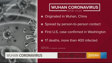 3Star Health: What is the Wuhan coronavirus?