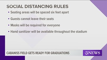 Safety guidelines for graduation ceremonies at Cabaniss Field