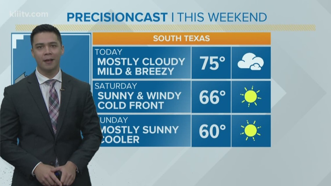 Friday Forecast: Mostly Cloudy, Warm and Breezy