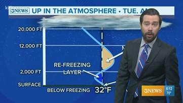 Alan Holt KIII South Texas Weather Forecast 11-11-2019