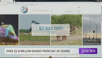 The 2019 Coastal Bend Day of Giving raises over $2.8 million
