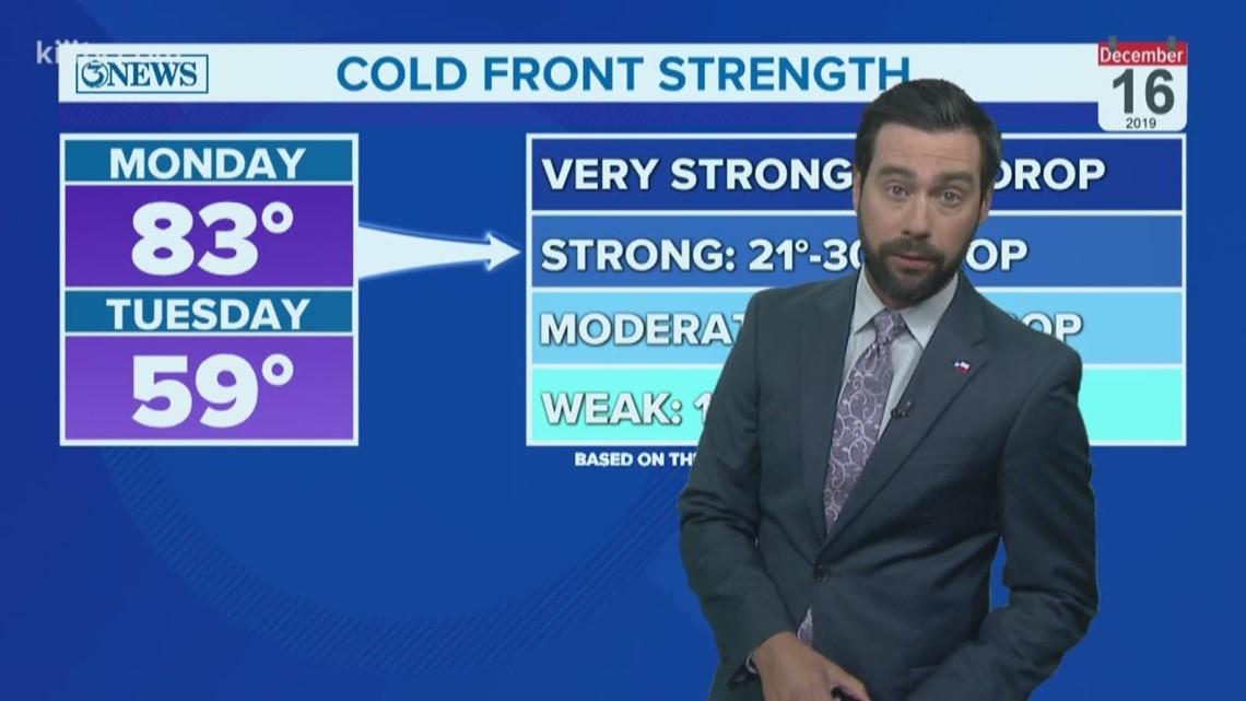 Fantastic Forecast for Friday!