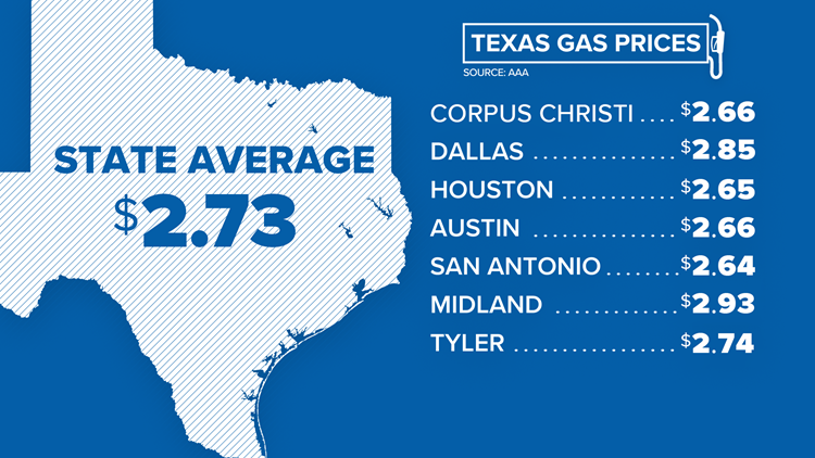 Will there be a gas shortage in Corpus Christi? Experts discuss the latest rumors