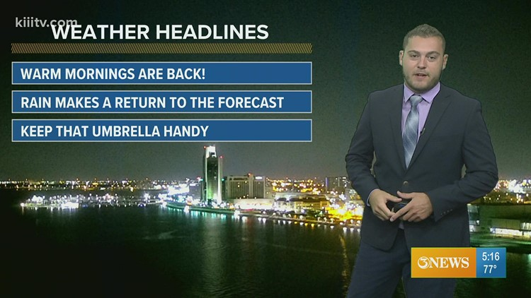 TUESDAY FORECAST: Hot & humid with isolated showers