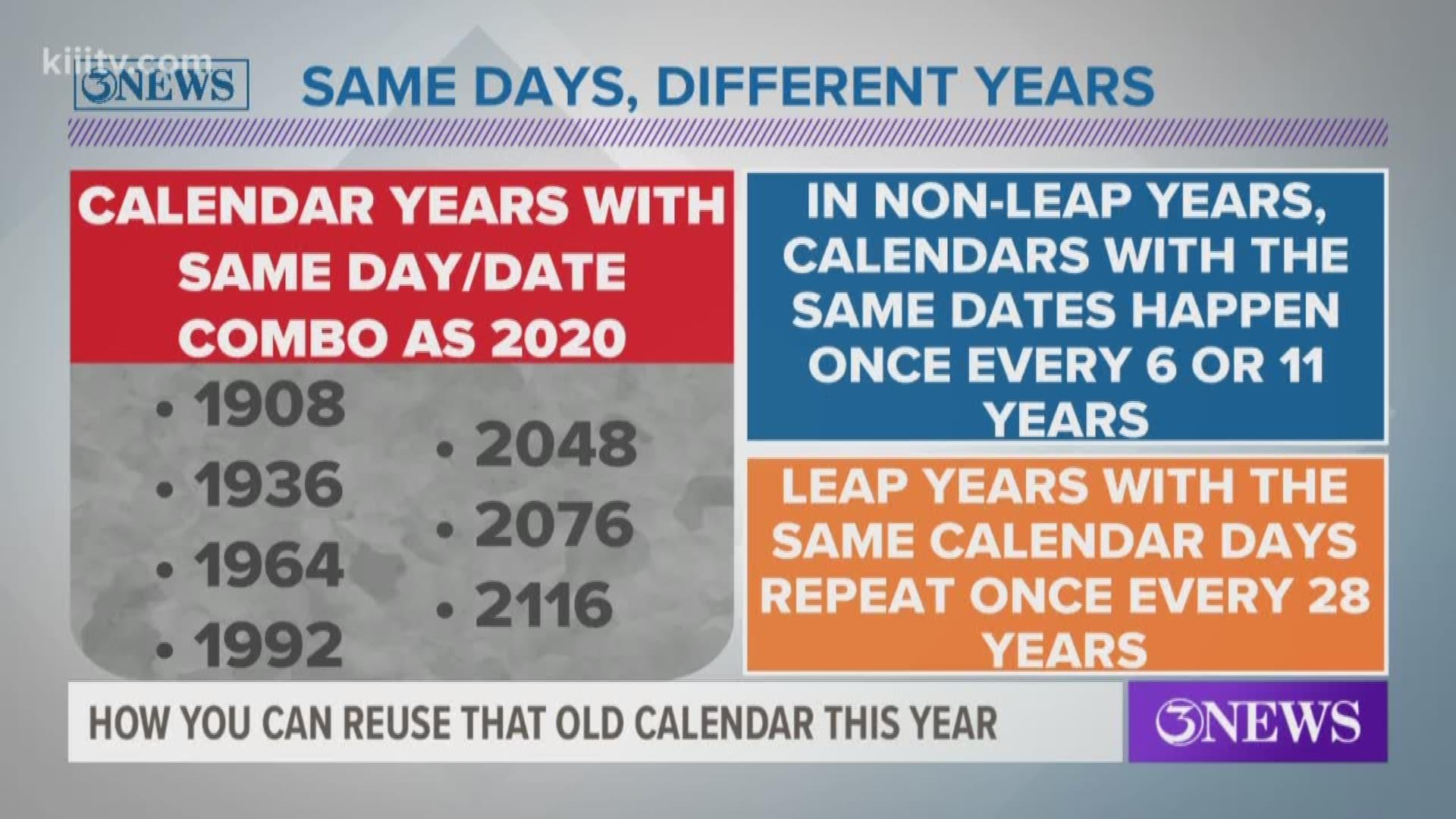 Years With Same Calendar As 2021 Can you reuse an old calendar for 2020?   kiiitv.com