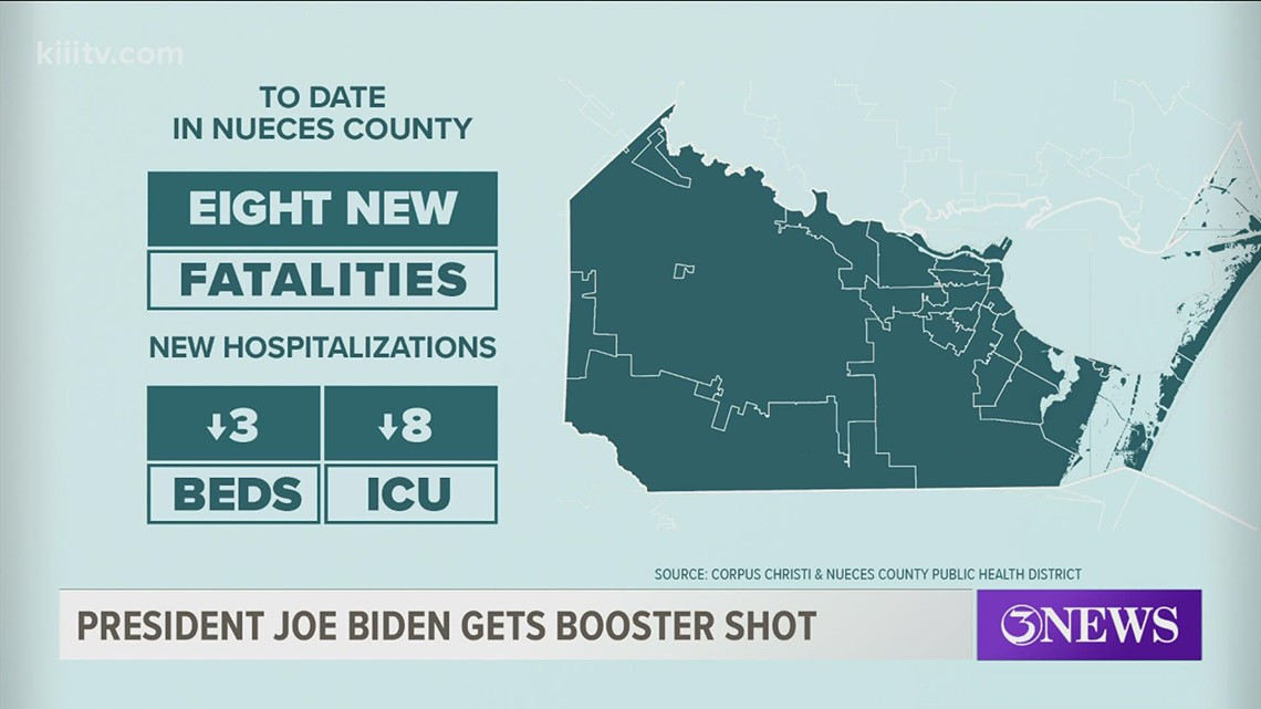 8 COVID-19 related deaths, 72 new cases in Nueces County on Sept. 27. Here's a breakdown of cases in the Coastal Bend.