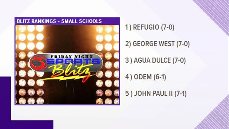 Blitz Week 9 Rankings - Small Schools