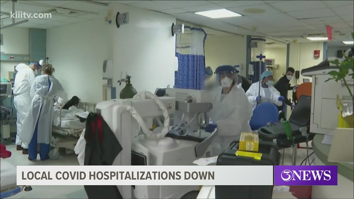 Area hospitalizations due to COVID-19 going down