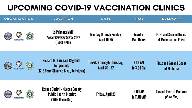 Upcoming COVID-19 vaccine clinics in the Coastal Bend. Here's what you need to know.