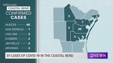 THE LATEST: Coronavirus updates in the Coastal Bend