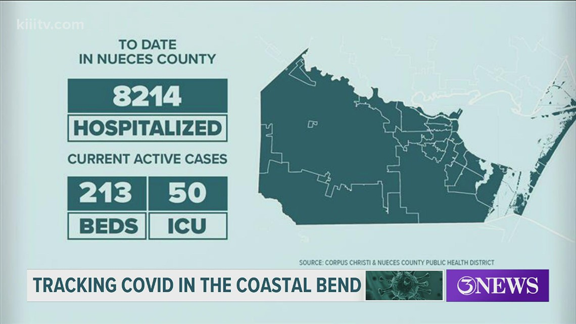 City-County COVID-19 update for Nueces County on August 4