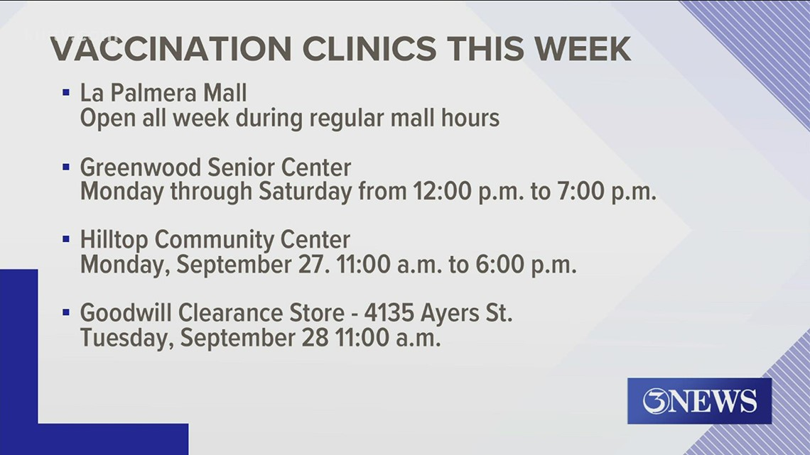 Upcoming COVID-19 vaccine clinics in Nueces County. Here's what you need to know.