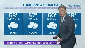 Bill Vessey's Forecast for South Texas for Tuesday, February 19, 2019