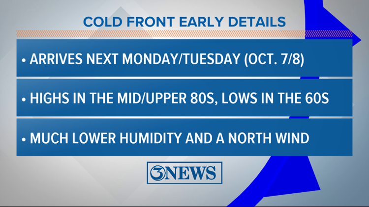 Early Cold Front Outlook