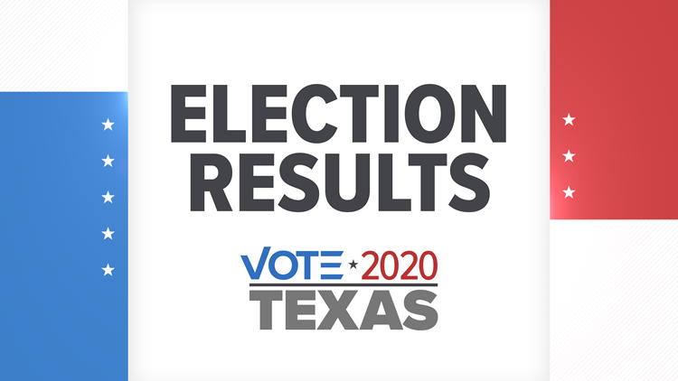 Tracking The Vote | Check for local and state election results here.